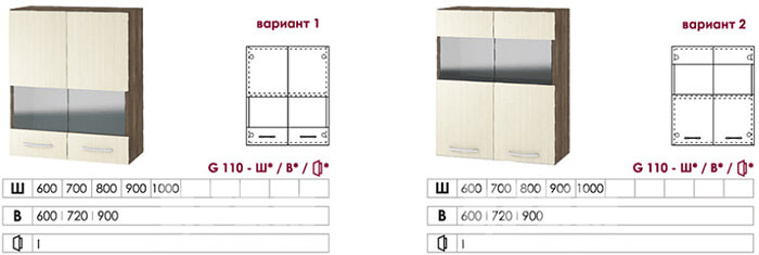 Вариант за изработка на витрина за кухненски шкаф