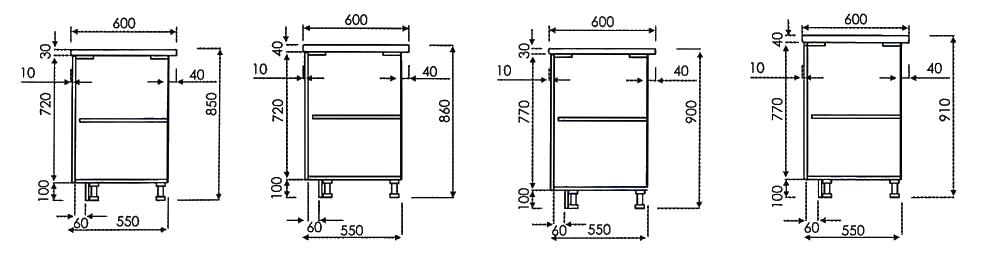 Размери на шкафовете в зависимост от височината им и вида термоплот