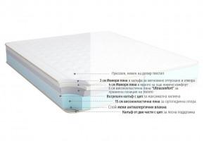Двулицев матрак Galaxy - iSleep